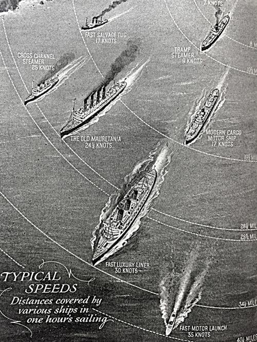Railways Ships and Aeroplanes 2.jpg