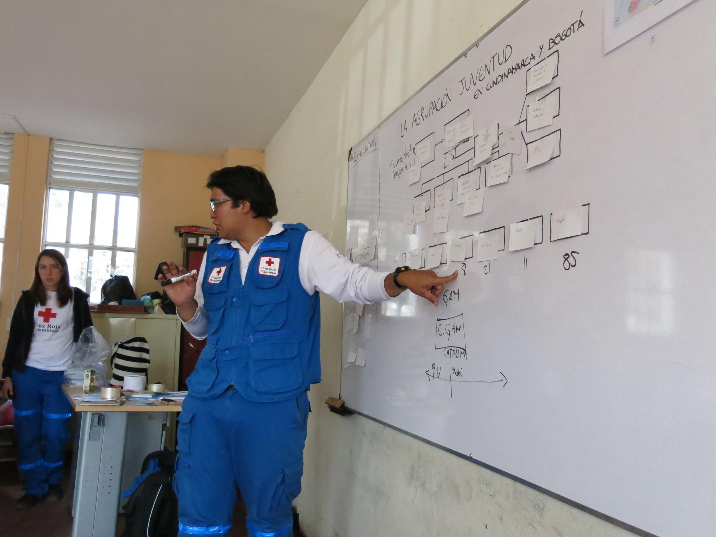 Willian Amado, Director de Gestión de la Agrupación de Juventud, explicando la estructura de la Agrupación // Willian Amado, Youth Director, explaining the organizational structure of the Youth Group