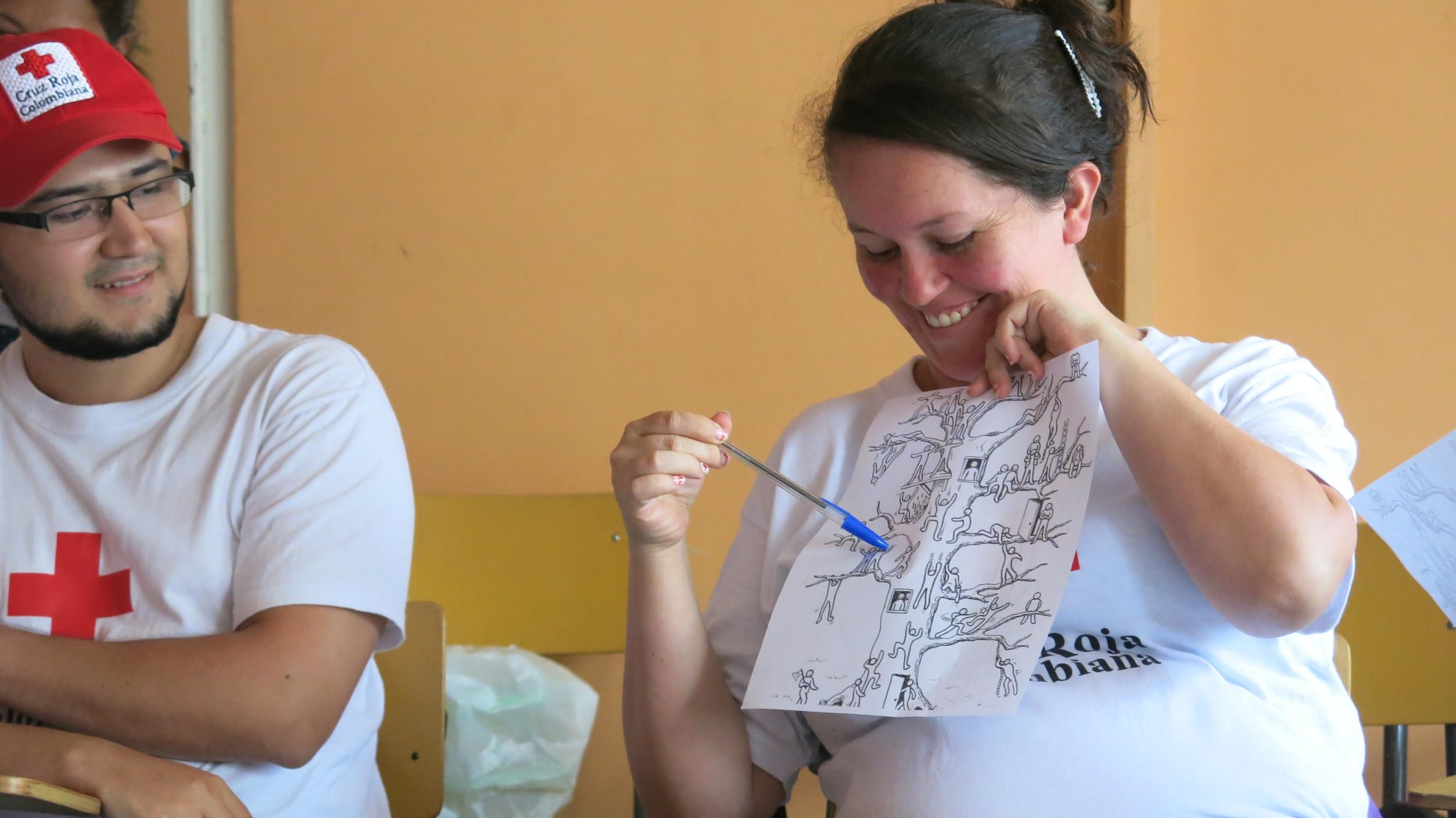 """Evaluación con """"el arbol de blobs"""", una idea de la Cruz Roja Noruega"""