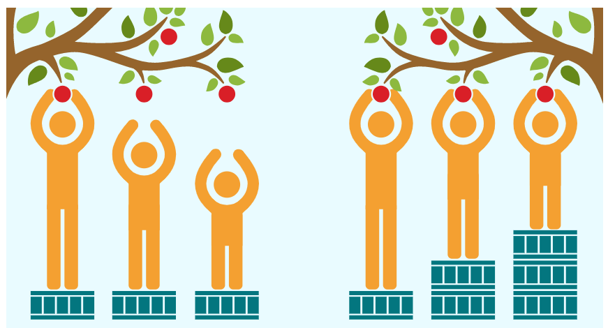 """""""Equality does not equal equity""""  From: https://healthequity.globalpolicysolutions.org/about-health-equity/"""