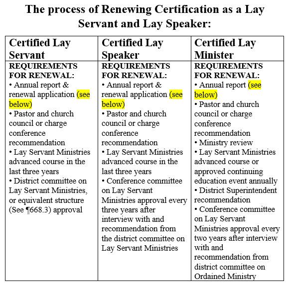 Table 3 LSM.jpg