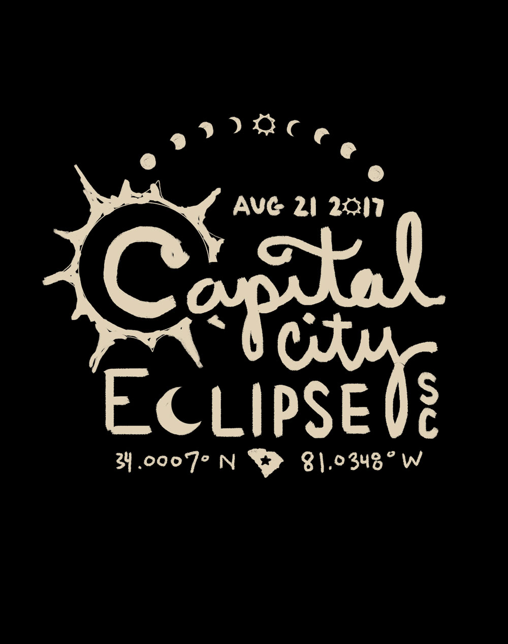 4. This is a more simple, type-centric, concept but still has a bunch of eclipse references.