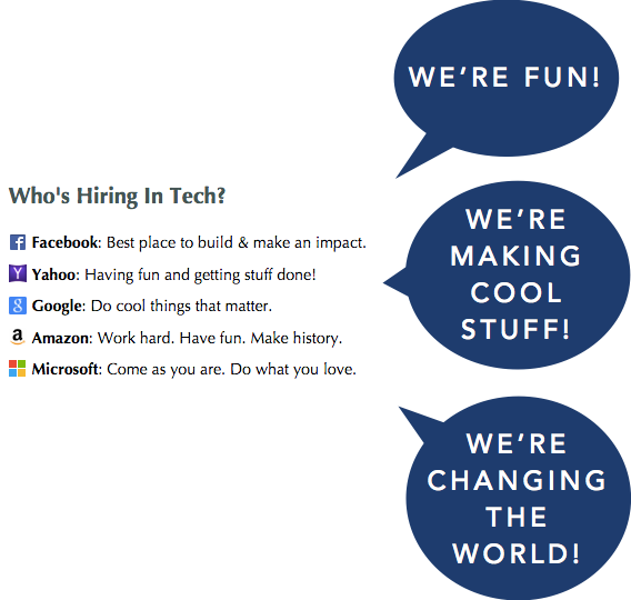 """Facebook, Yahoo, Google, Amazon, and Microsoft all say the same thing: """"We're changing the world!"""""""