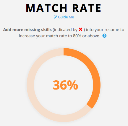 Jobscan Match Rate