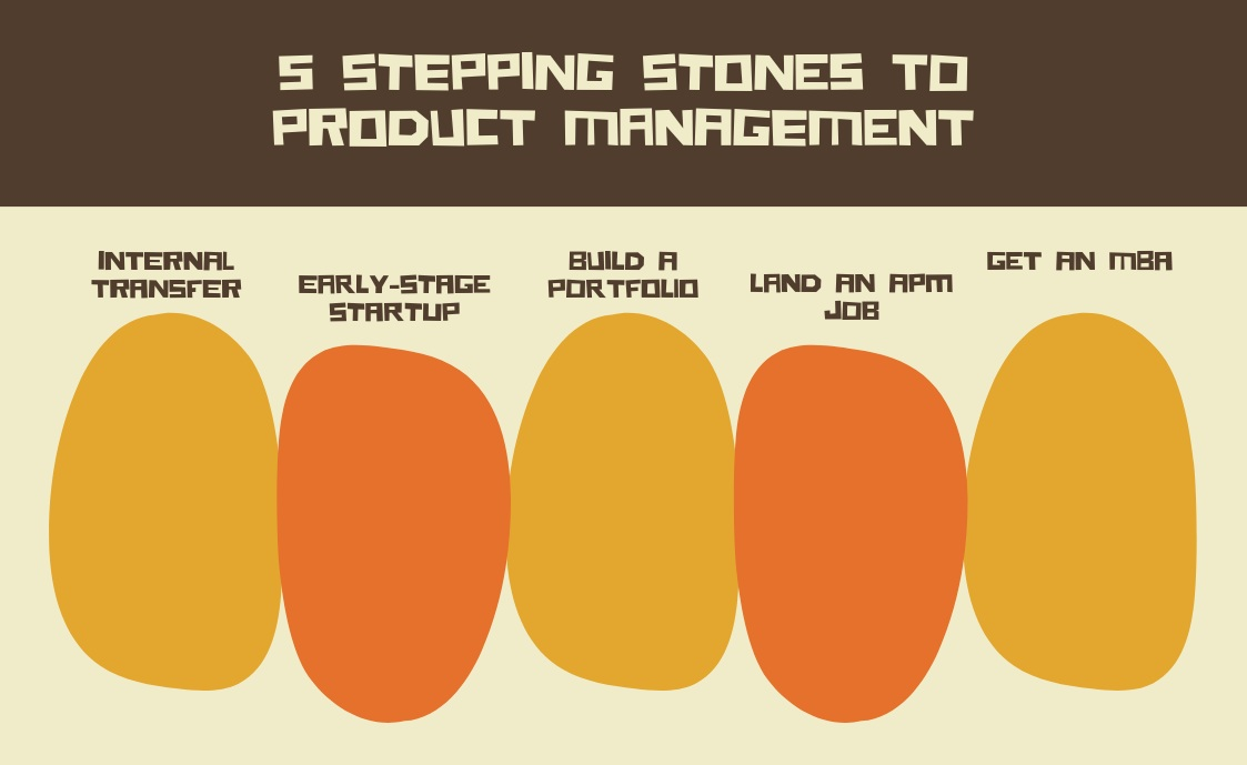 5 Pathways to a Product Management Job