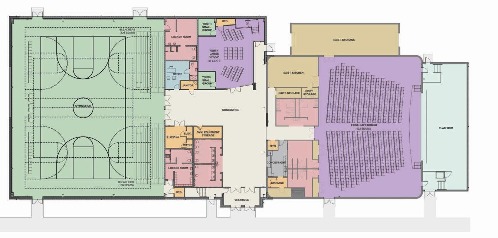 Plans for new gymnasium, youth room, and refurbishing of current gymnasium