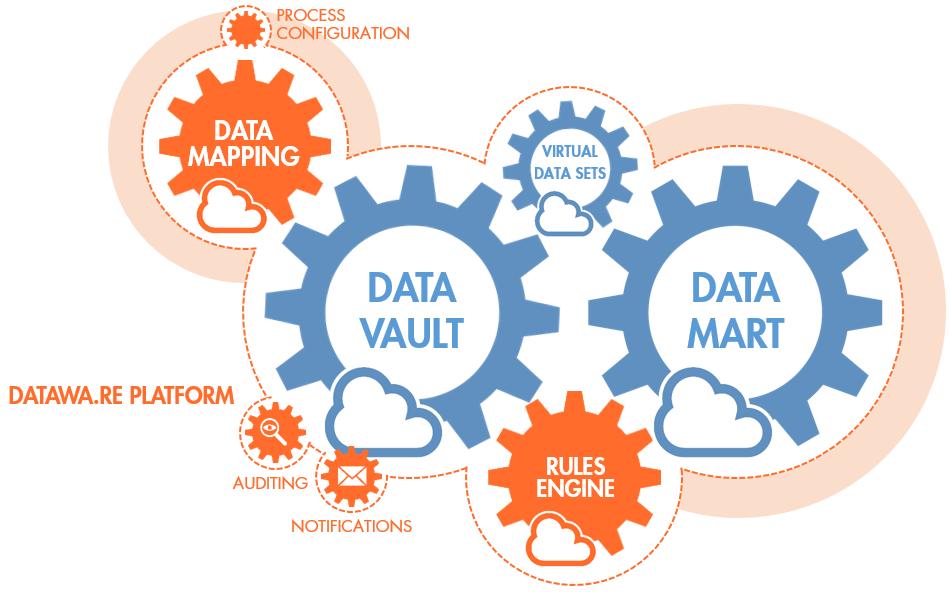 Framework_DataVault.png