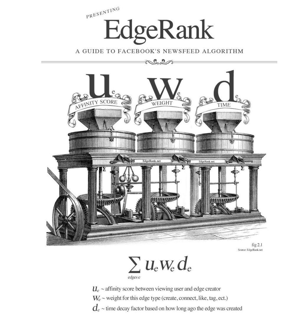 EdgeRank: a concept worth knowing about.