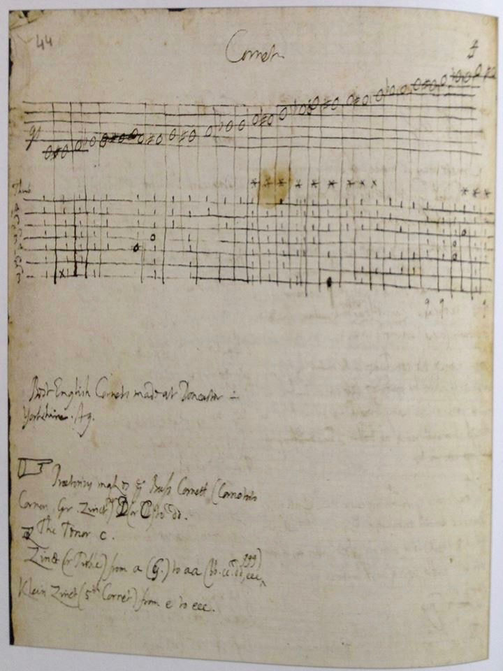 A cornetto fingering chart on a folio of the Talbot Manuscript at Christ Church College in Oxford: GB-Och Music MS 1187.