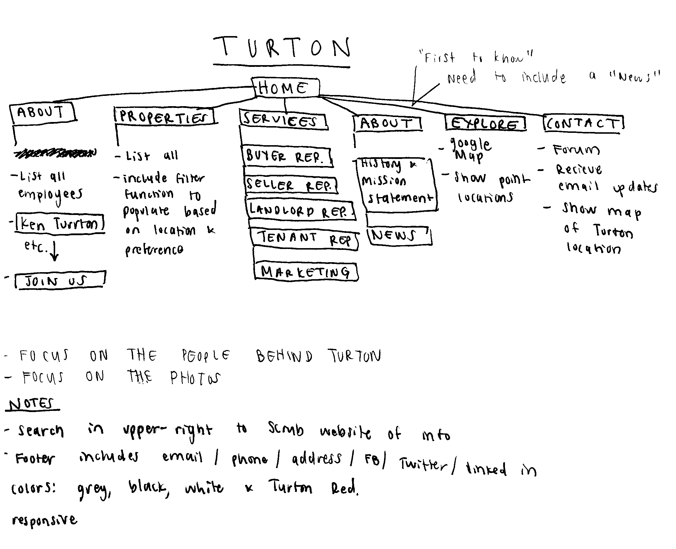 Turton.jpg