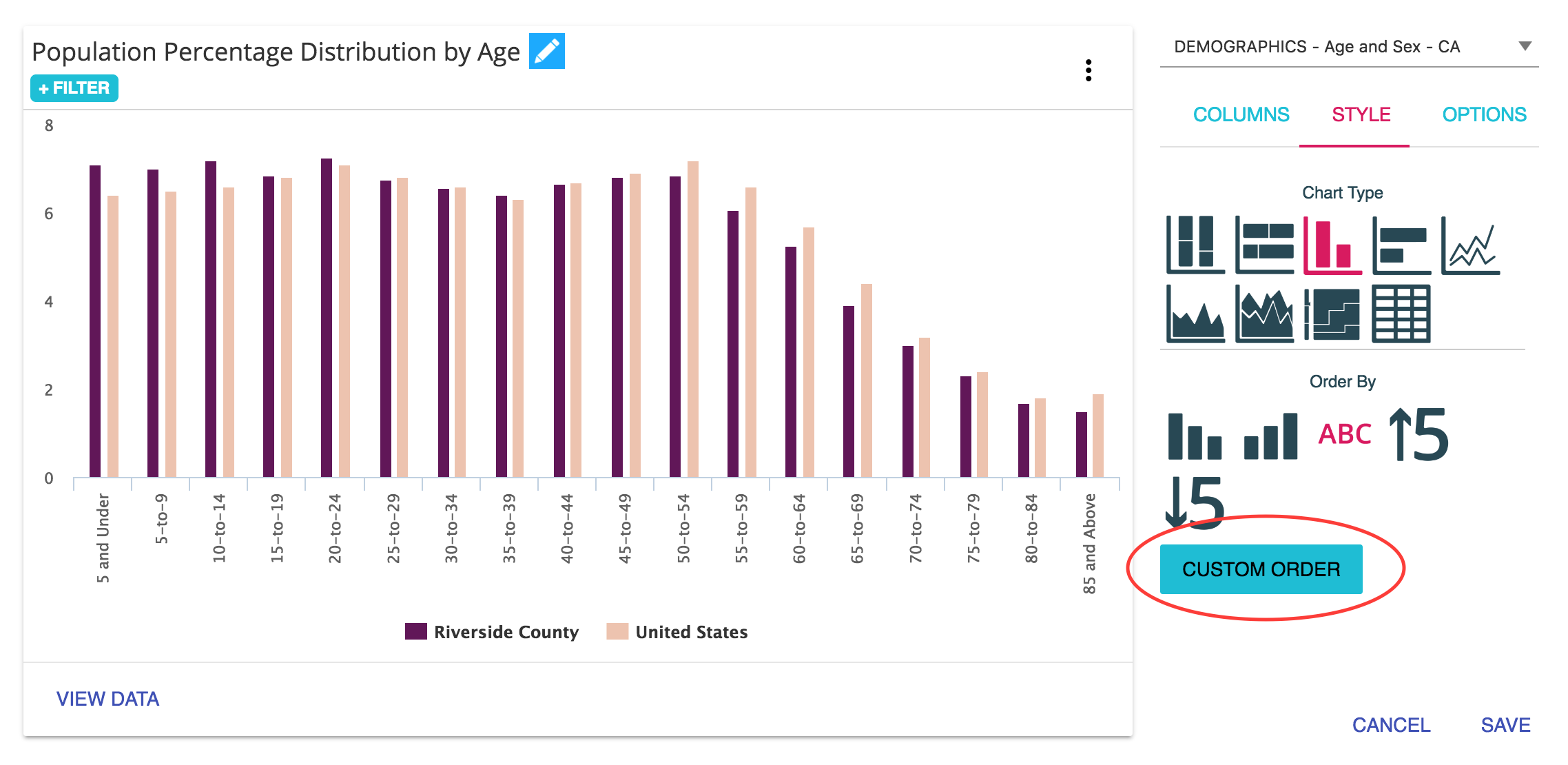 Custom order lets you arrange the elements on a chart—like the demographic age ranges shown here—in any order you'd like.