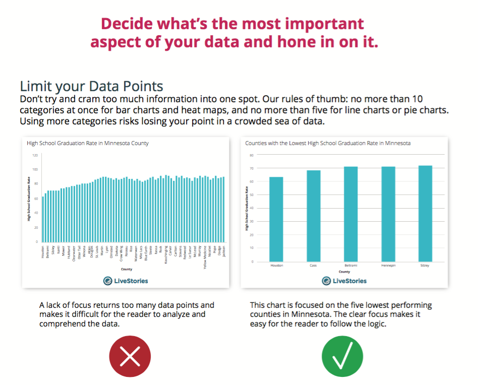A snapshot of the data storytelling book.