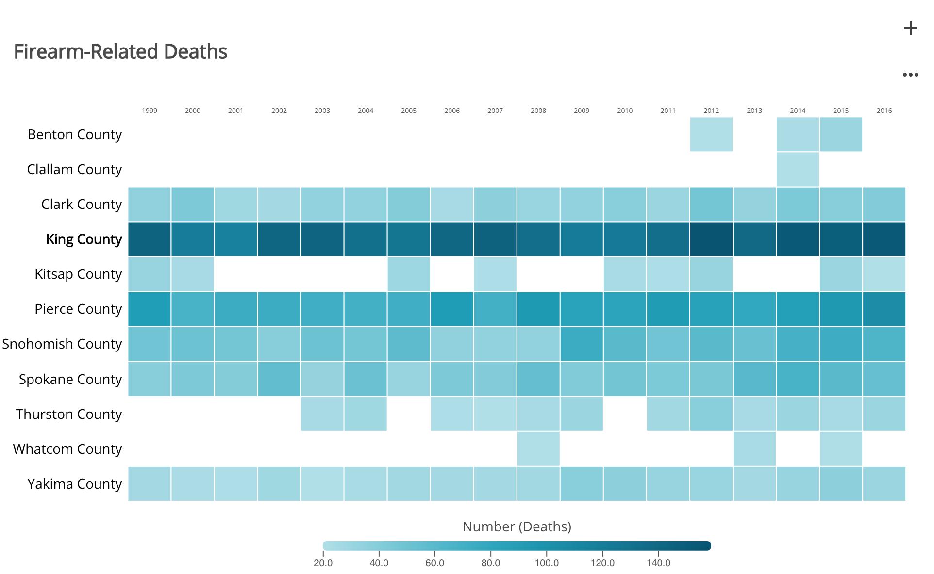 CDC Wonder - Firearm Deaths.png