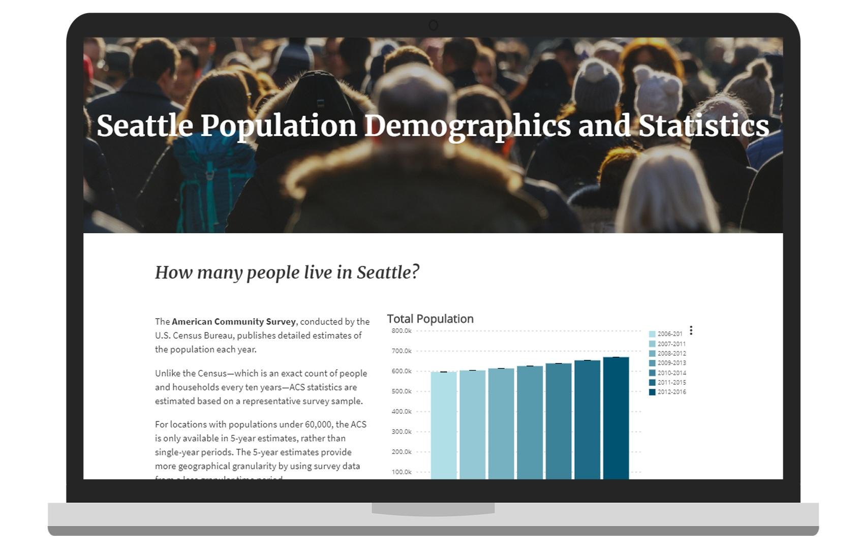 Laptop+-+Population+Report.jpg