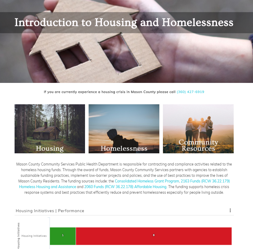 Housing and homelessness.