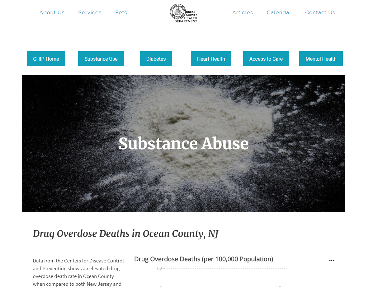 Ocean County, NJ Substance Abuse Report