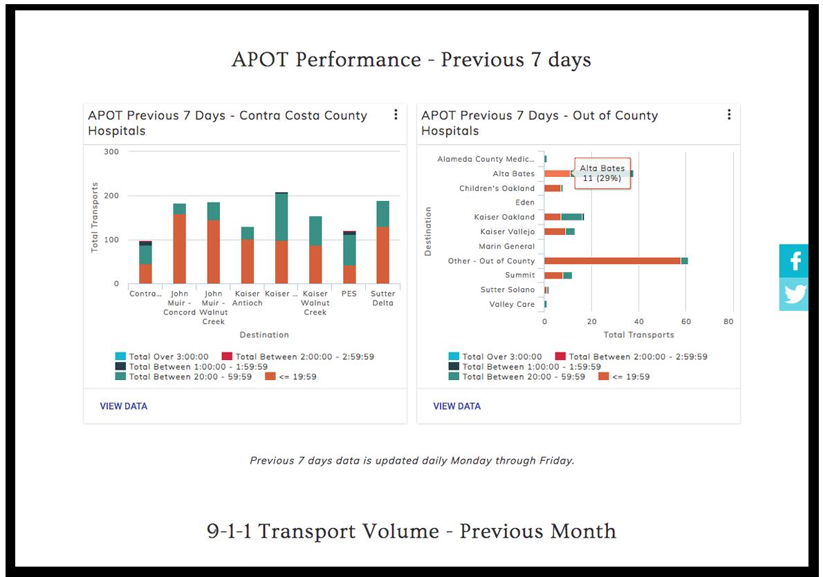 APOT report.png