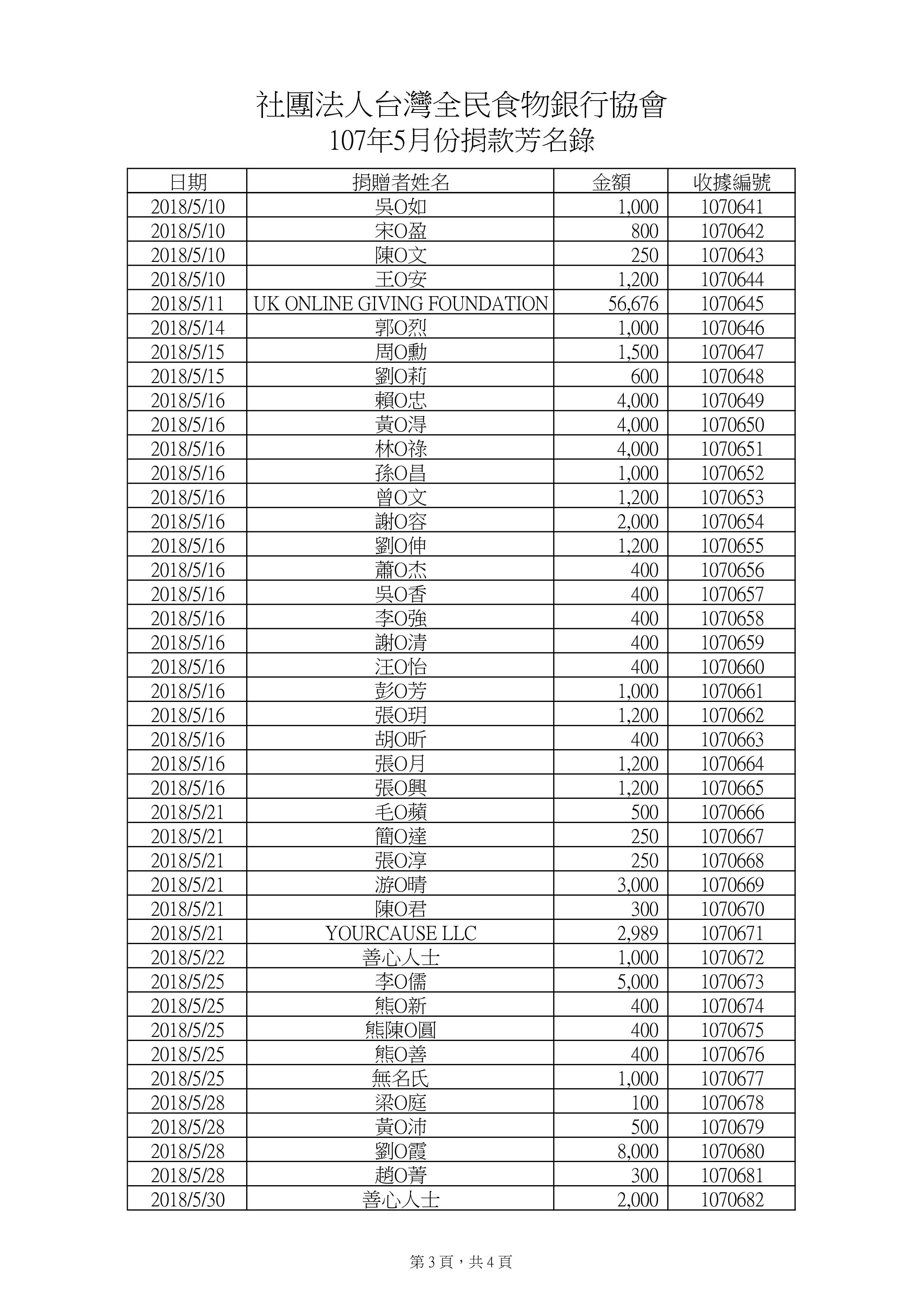 捐款107年5月-2.jpg