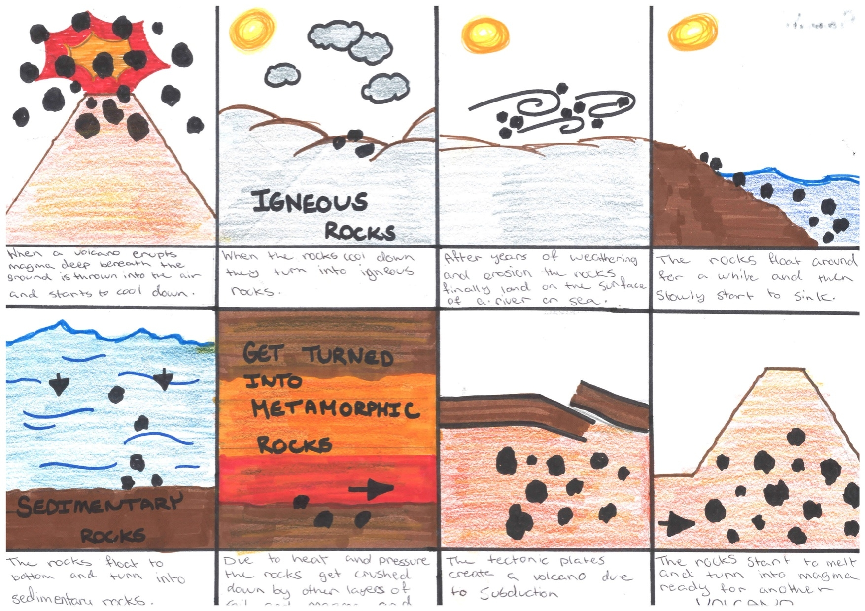 rock cycle comic strip  Year 6 - Rock Cycle Comic Strips — nationsinsoc.org