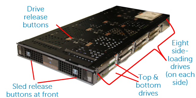 Dell FX2 Part 3: Storage — Define Tomorrow™