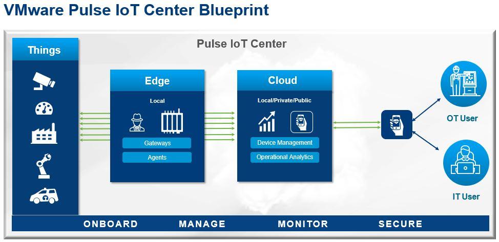 IoT Infrastructure.JPG