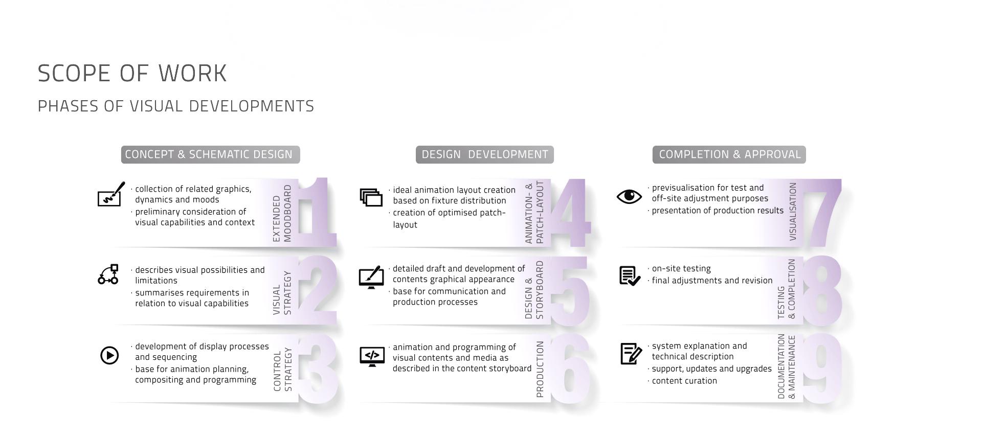 content_diagramm_004.png