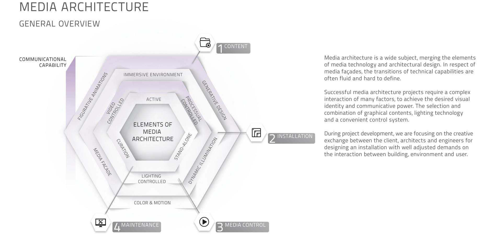 content_diagramm_005.png
