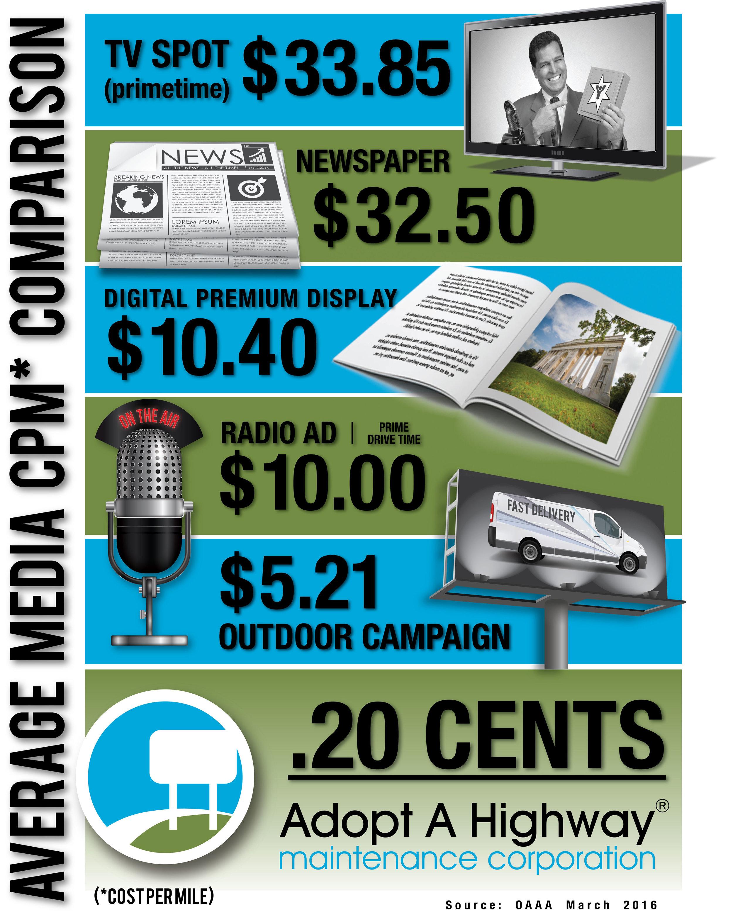 Cost-Per-Thousand-graphic-rev.jpg