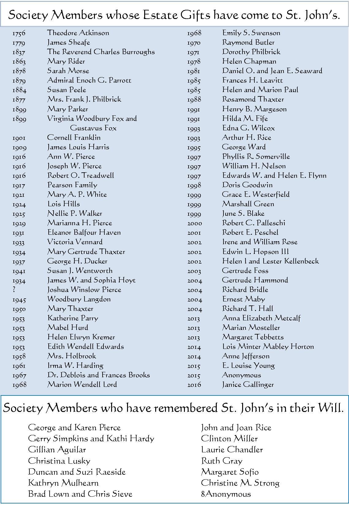 Legacy Society list.jpg