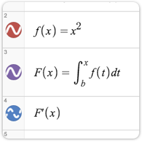 Explore an example graph that demonstrates the Fundamental Theorem of Calculus.