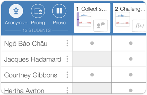 Image of the teacher dashboard showing a portion of the student list with the anonymize button activated.