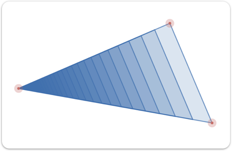 Repeated Dilations
