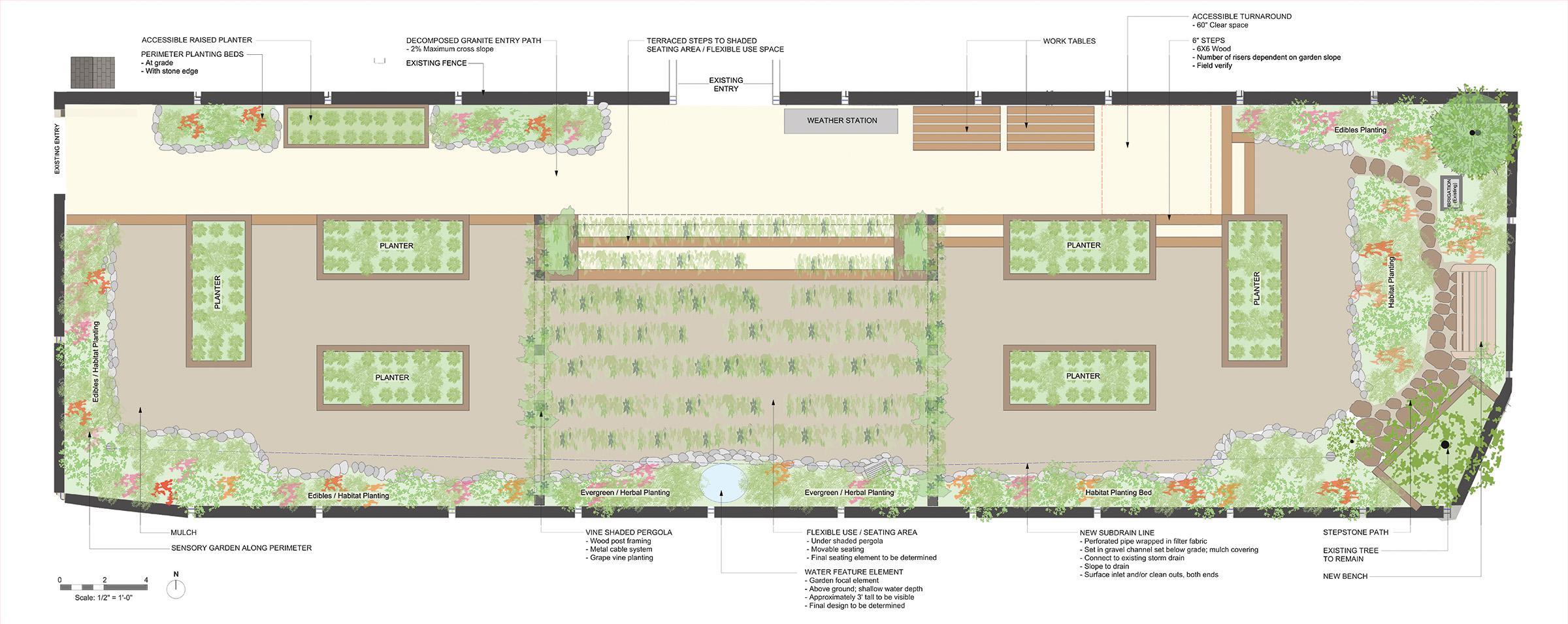 Schoolyard Garden   Plan