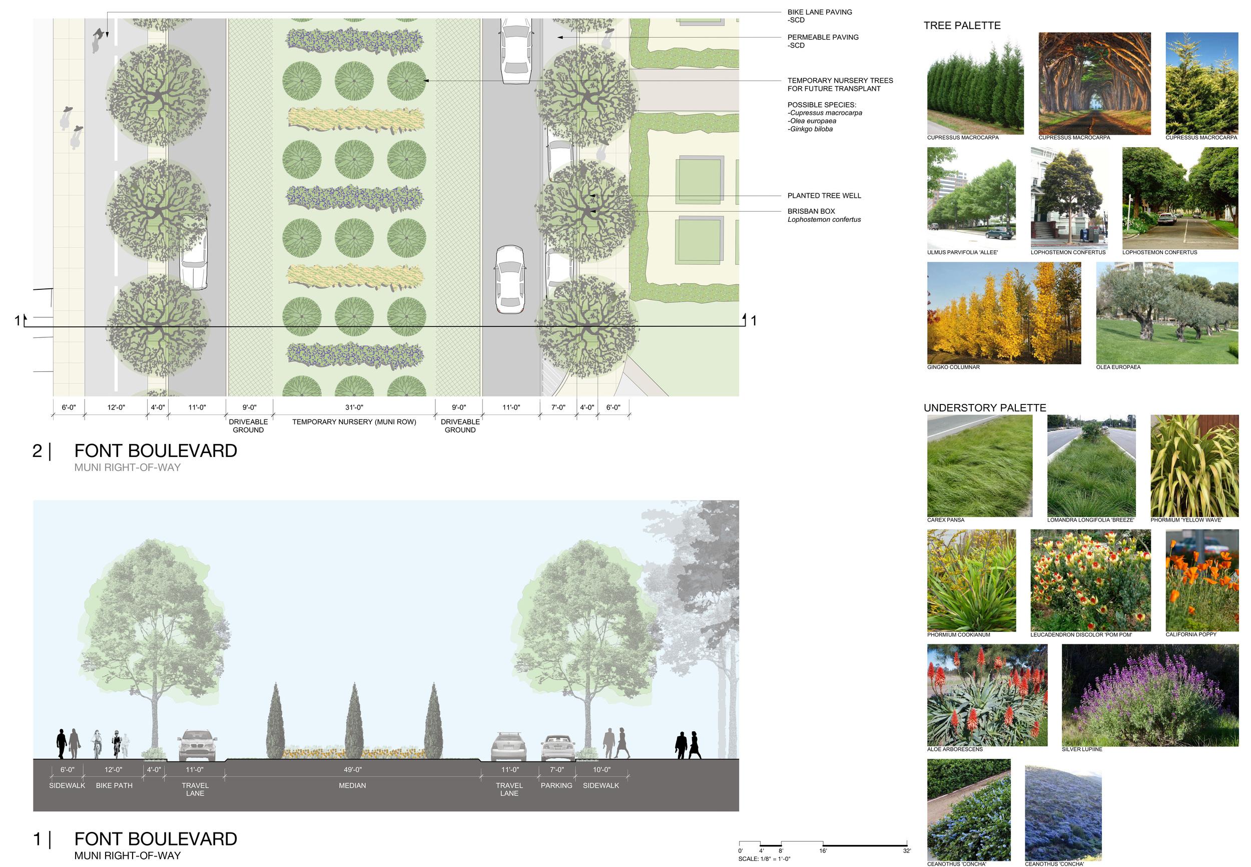 Font Boulevard Entry Planting Design