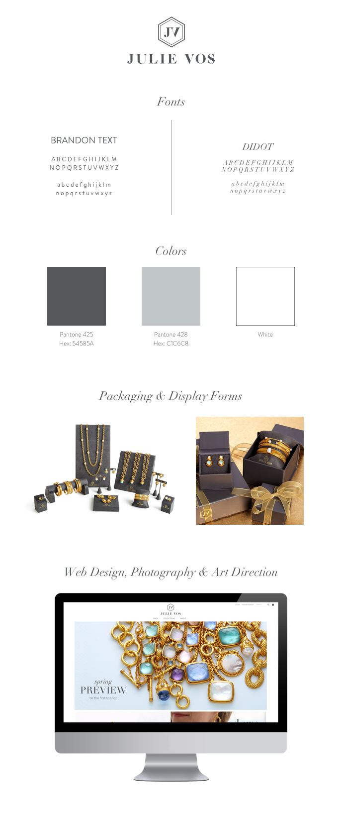 New York Brand Consultant Fashion Branding and Jewelry Branding.png