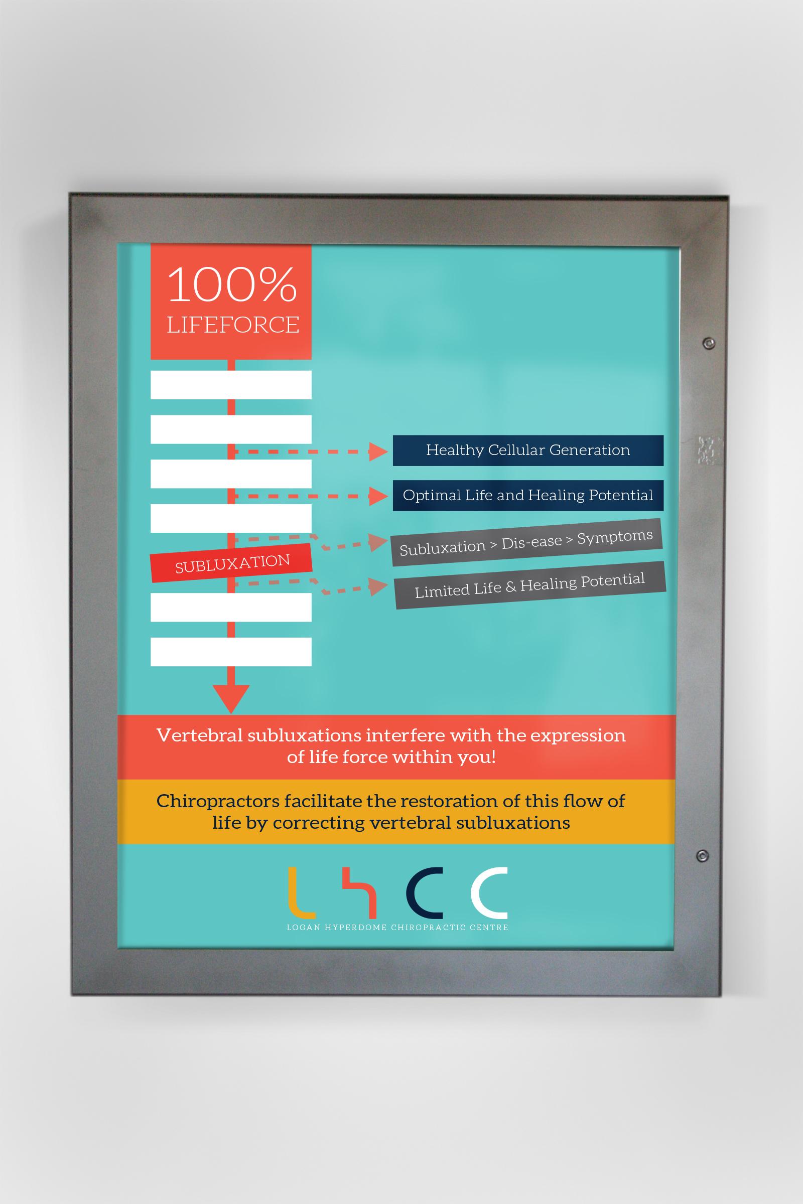 LHCC poster mock up 1.jpg