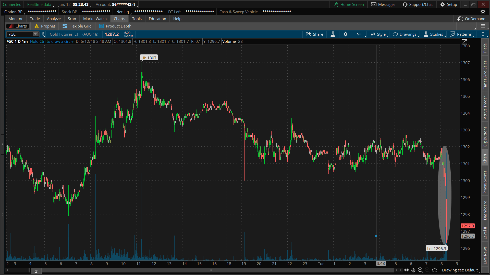 The 1-min chart does not give any indication for this drop.
