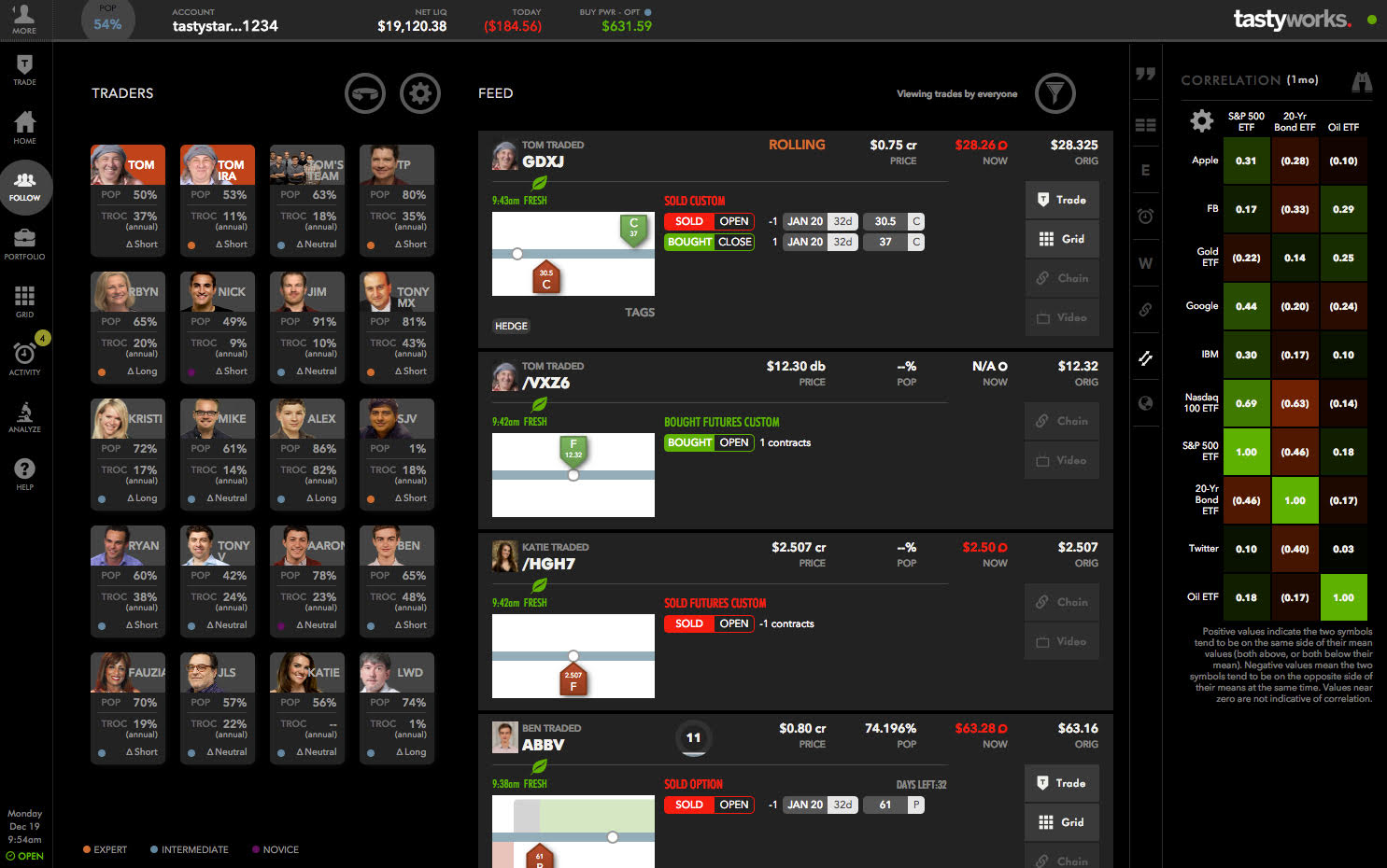 Follow your favorite traders and see their positions live.
