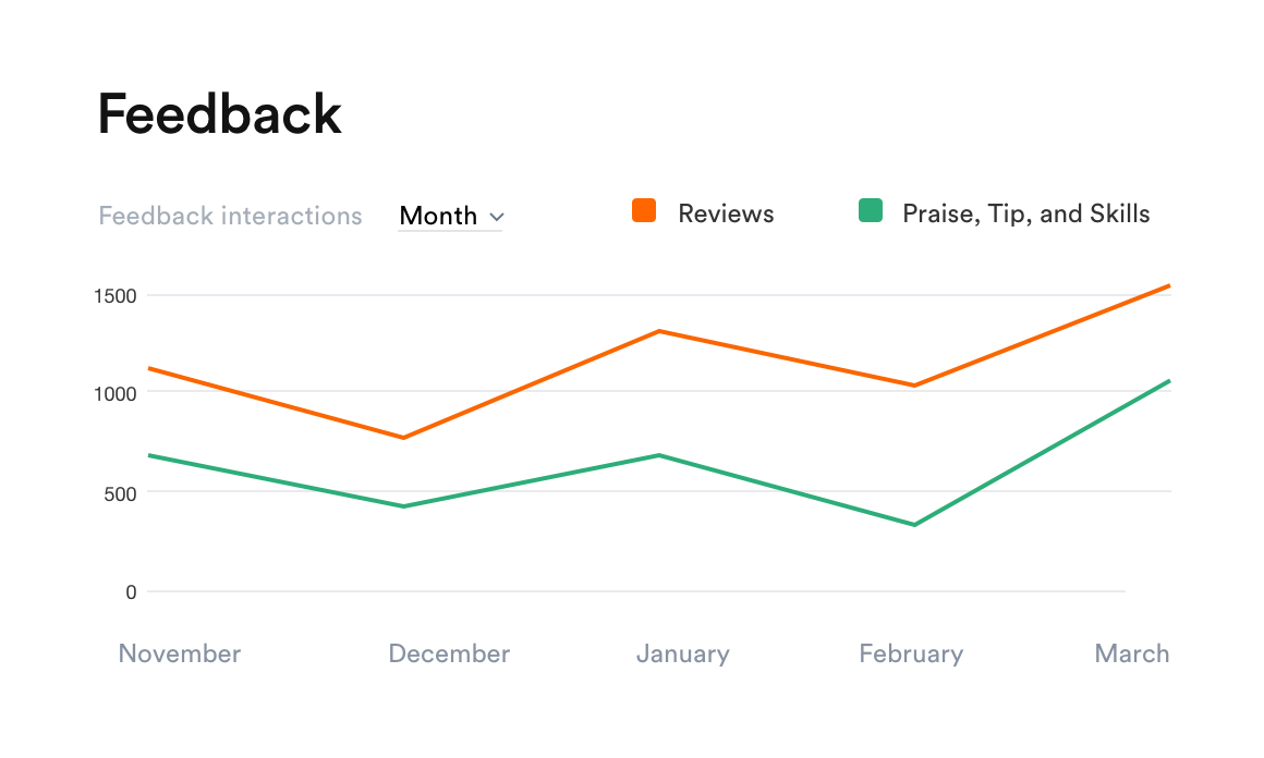 feature_analytics_feedback@2x.png