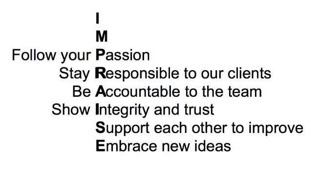 Original Impraise values.png