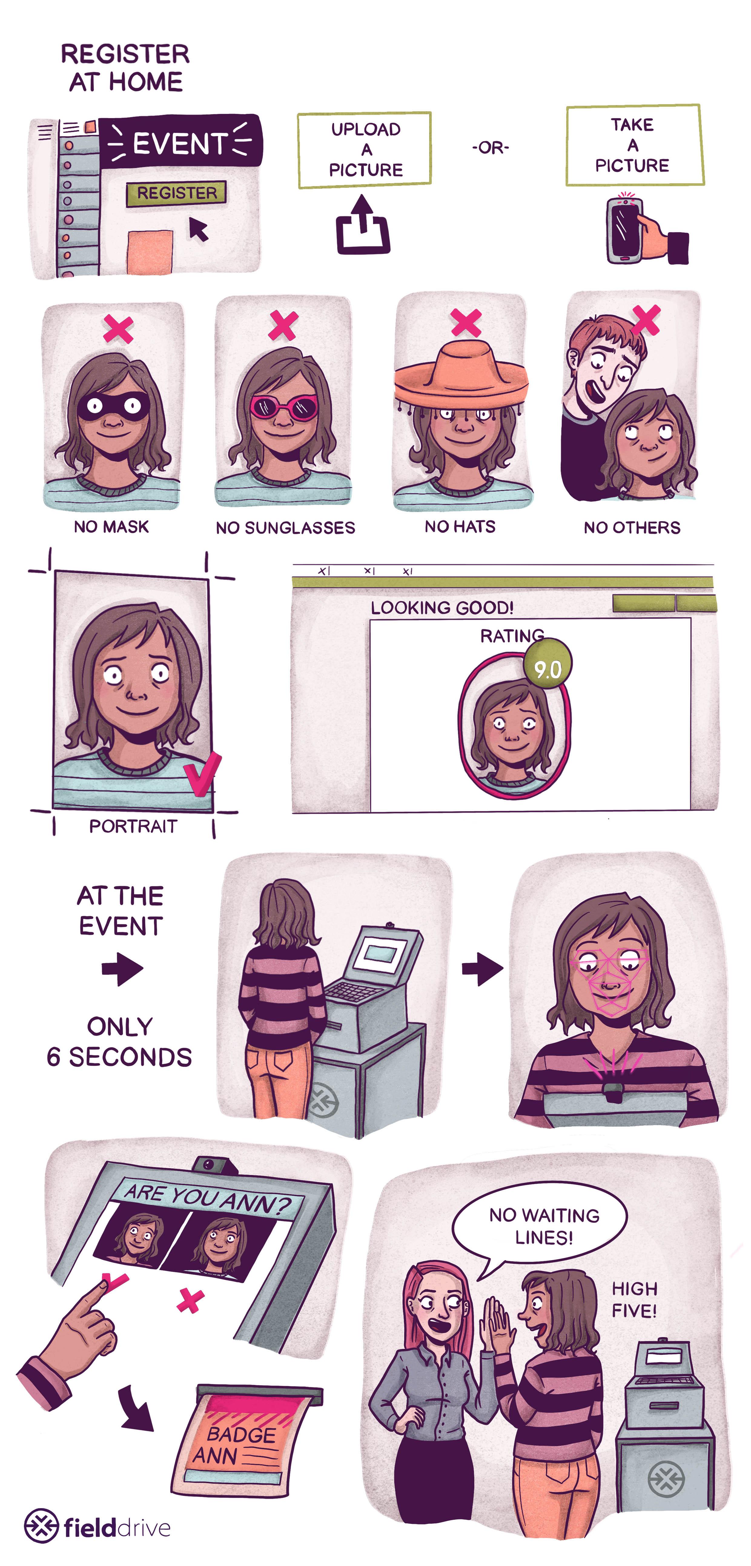 Facial recognition DEFINITIEF (1).jpg