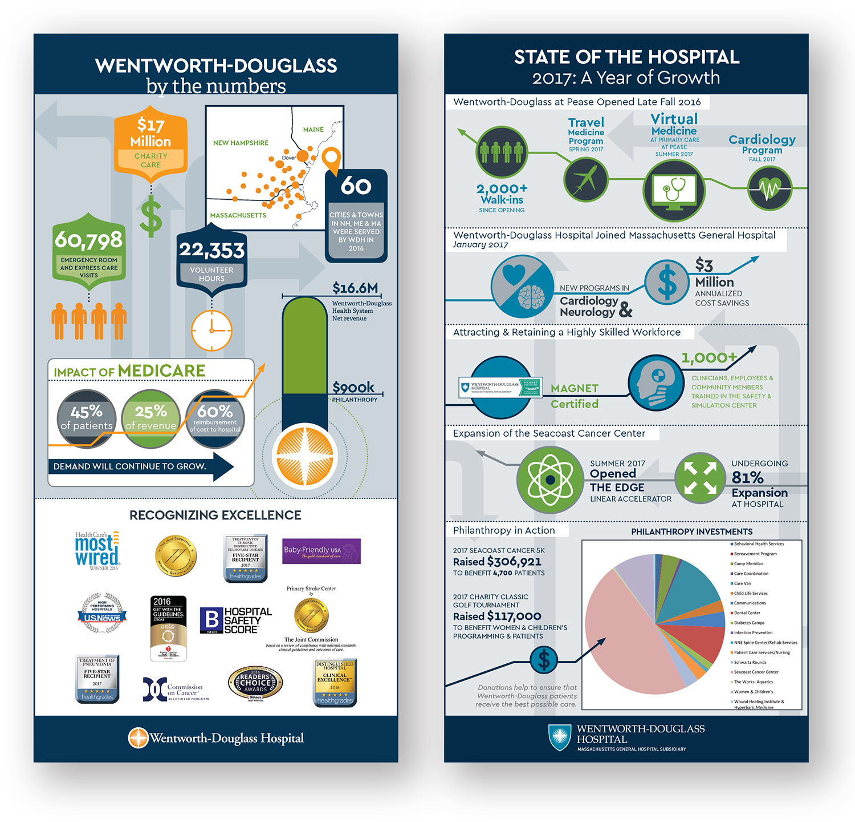 Page5_Infographics.jpg