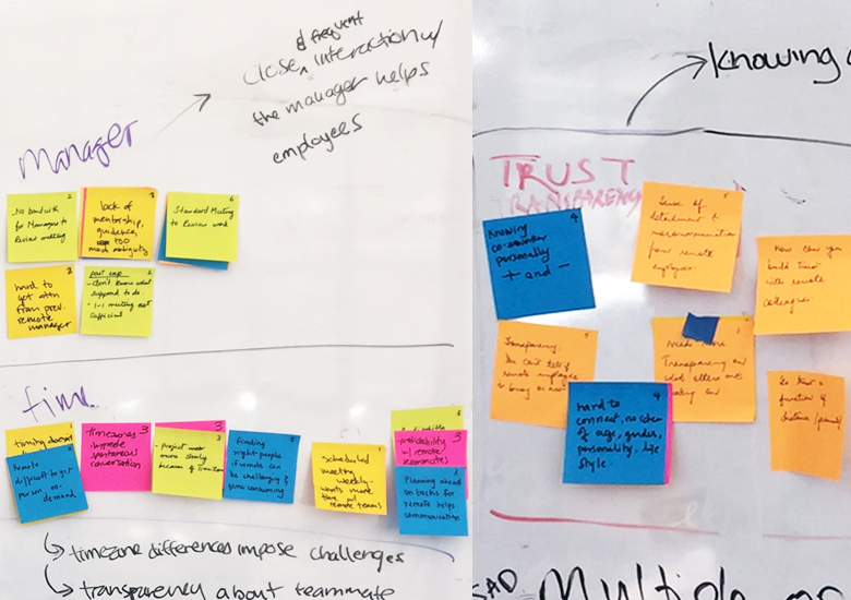 Affinity mapping the problems our users face as well as possible solutions.