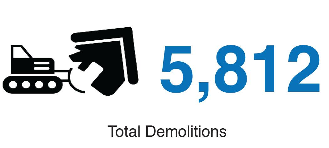 Total Demos.jpg