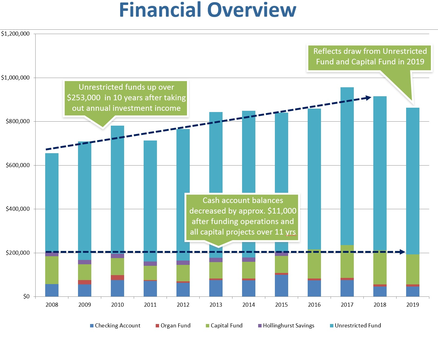 Financial Overview.jpg