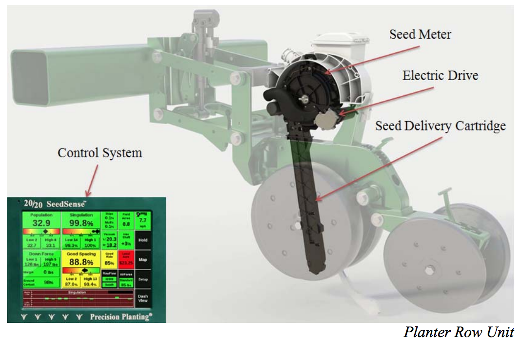 SpeedTube shown on Deere row unit from DOJ's complaint.