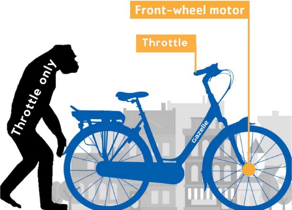 """Front hub drives feel like you are being """" pulled """" from the front.   If you have never tried any other eBike, these will feel great. Harder to find at premium eBike shops, they are available as kits on alibaba"""
