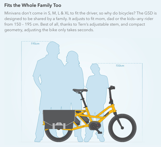 The_Tern_GSD_-_A_Compact_Utility_eBike_for_Families_-_Tern_Bicycles.png