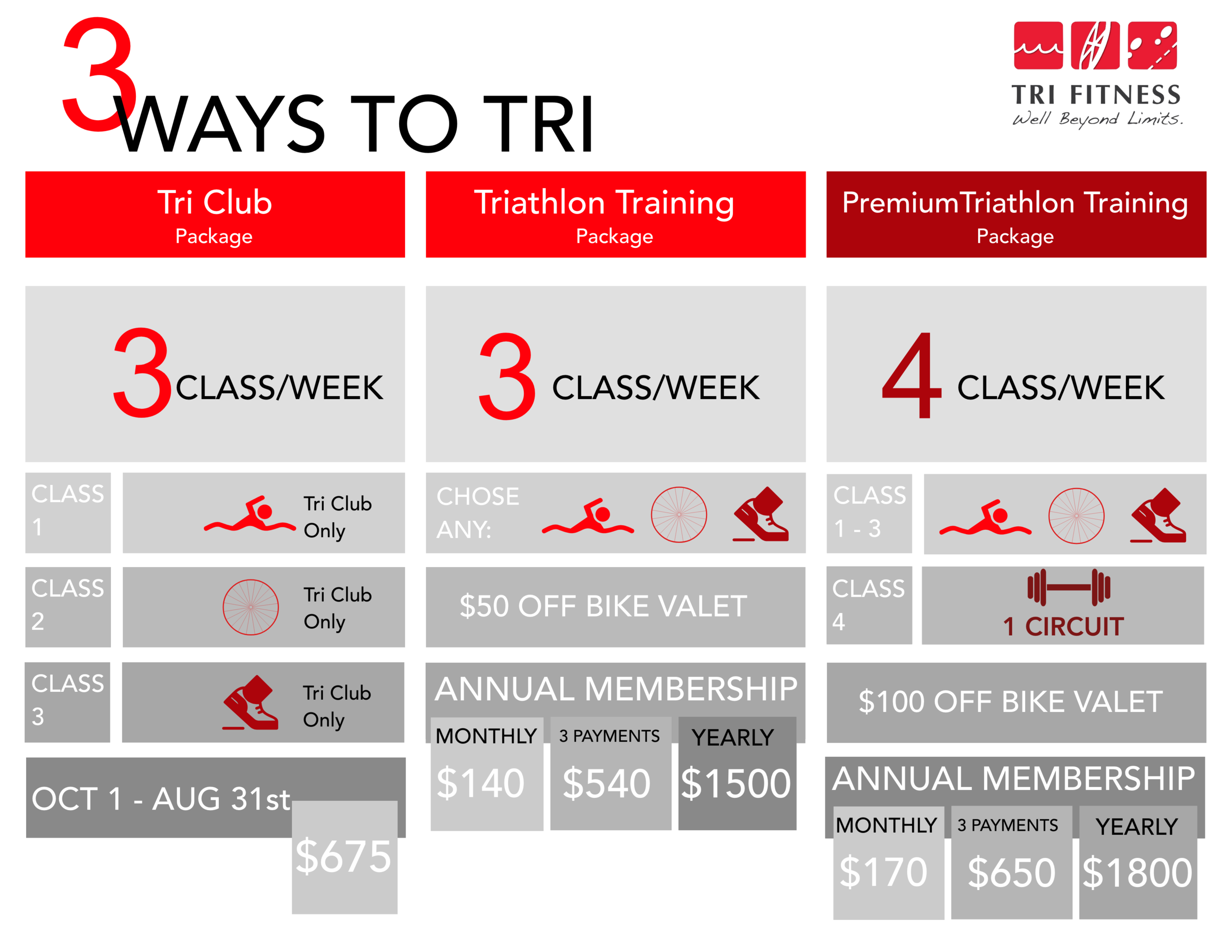 3ways to tri 2018-2019.png