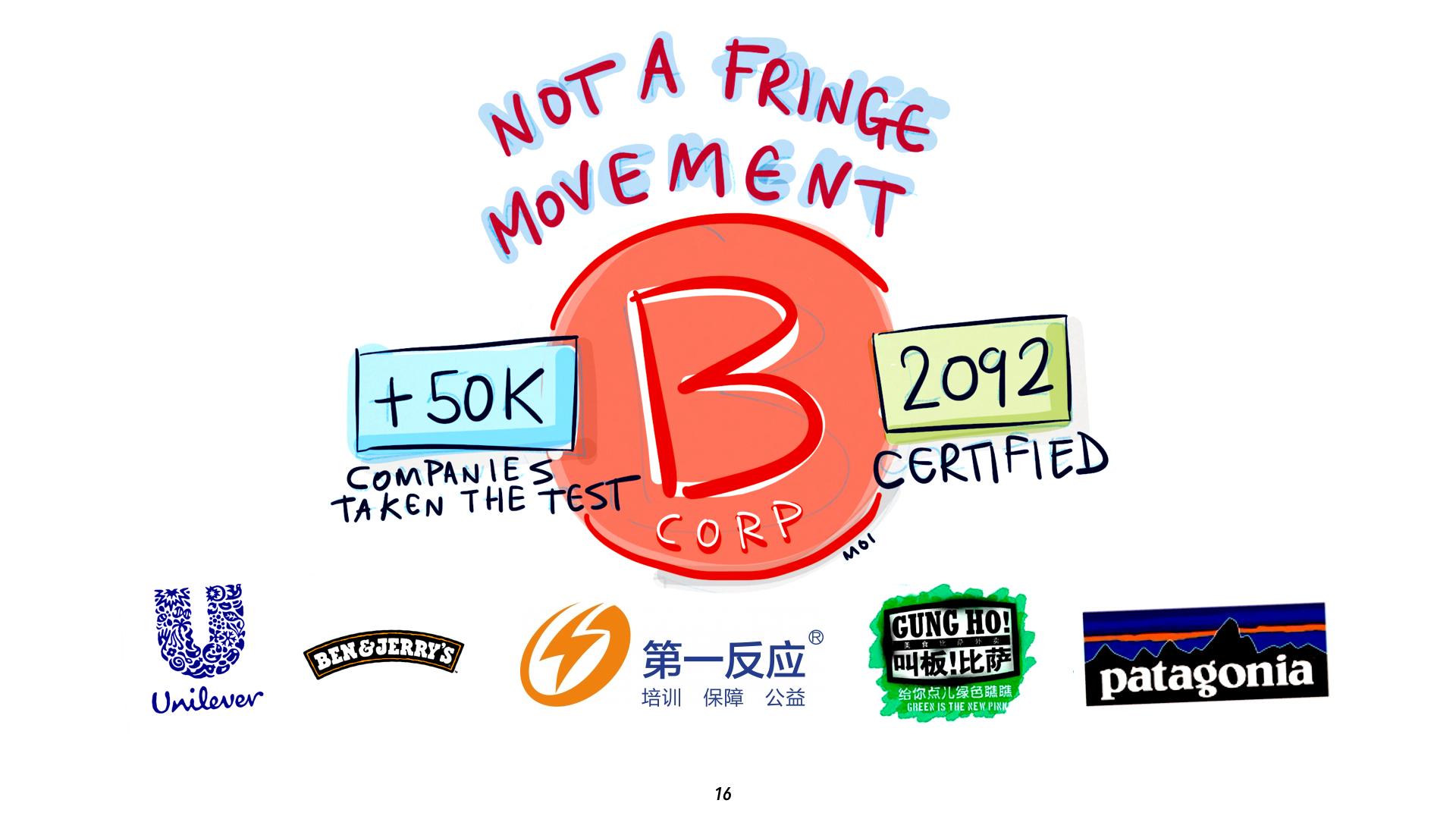 MoI_EO_B Corp_02.016.jpeg
